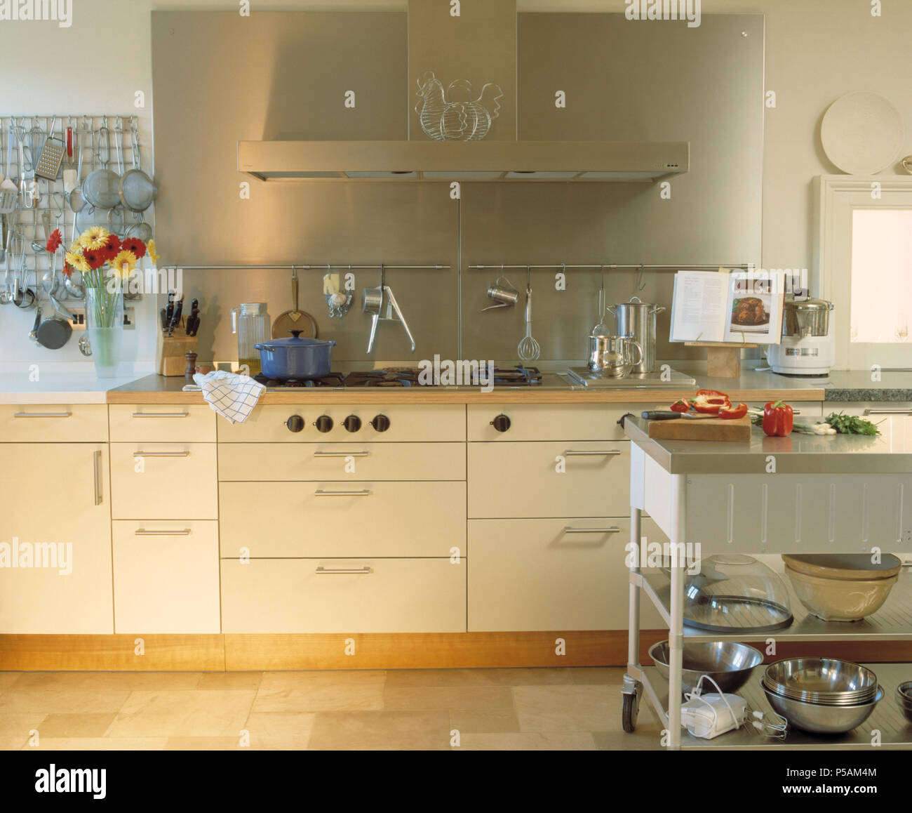 Stainless Steel Splashback Stainless Steel Splashback Above White Fitted Units In Modern