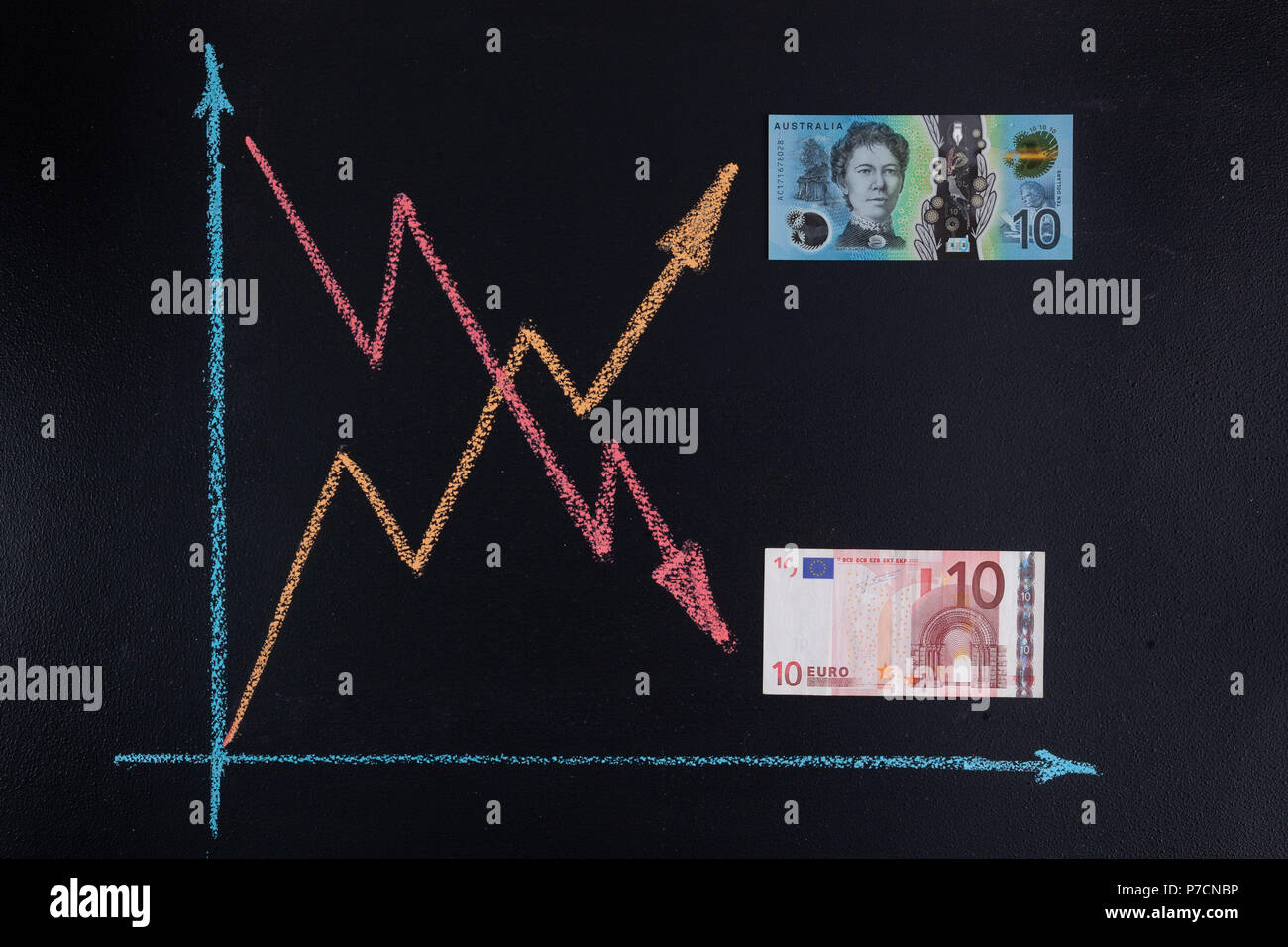 Aus Euro Forex Currency Trends Concept Eur Going Down While Aud Going Up