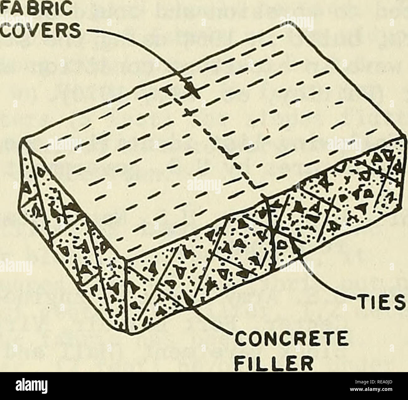 Concrete Tube Forms Construction Materials For Coastal Structures Coastal Engineering