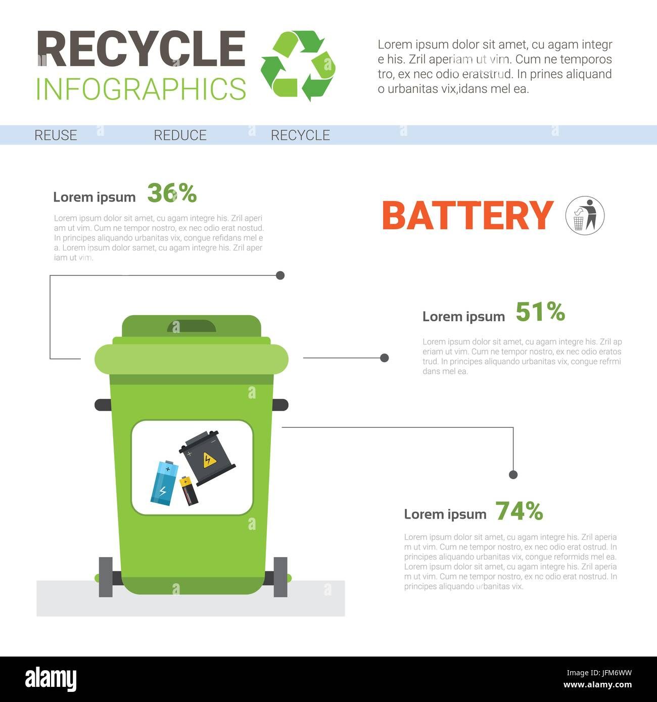 Müll Sortieren Müll Container Für Abfälle Infografik Banner Batterie Recycling