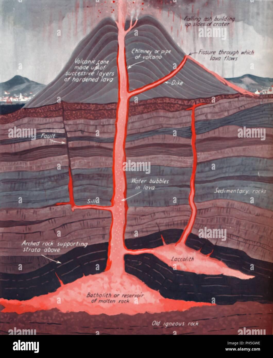 Intérieur Dun Volcan Les Volcans En Terre D Enfance