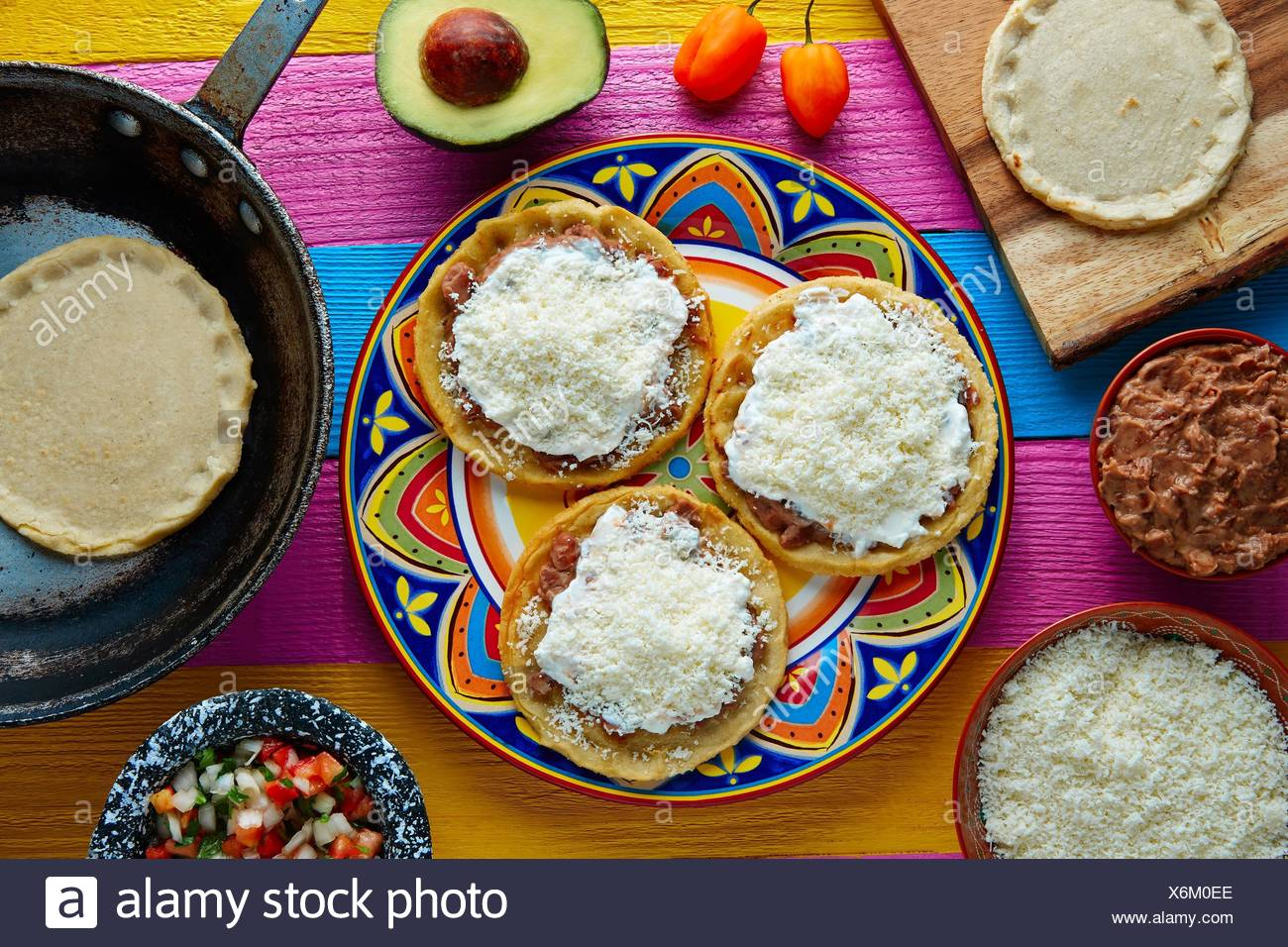 Cuisine Mexicaine Traditionnelle Tortillas Photos And Tortillas Images Alamy