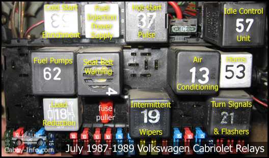 1987 Vw Cabriolet Fuse Box Wiring Diagram