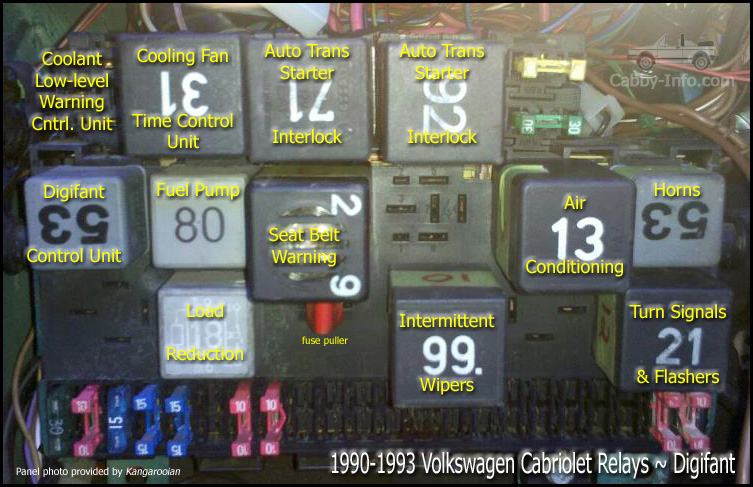 Vr6 Fuse Box Wiring Diagram