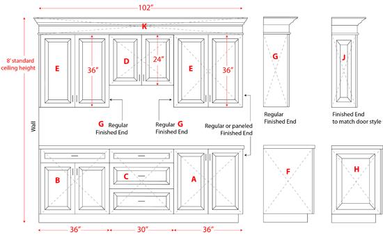 Kitchen Units Of Measure - Sarkem.Net