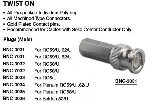 Scew Type Bnc Connector Diagram - Sesatalanta-nailstylingnl \u2022