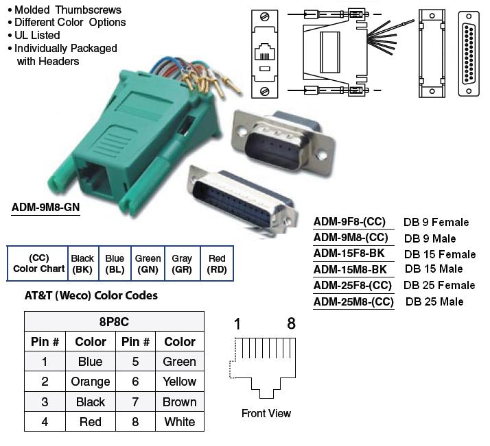 Modular (RJ) to D-Sub Adapter Kits - 06900-06