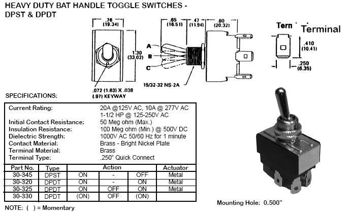 metal wiring connectors