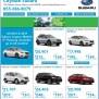 FAA_VHF_Omnidirectional_Radio_Range_Site_Carleton_Michigan Buick Dealers In Ma