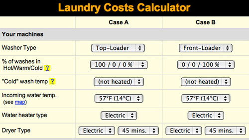 This Calculator Shows How Much You Spend Washing Clothes - monthly bill calculator