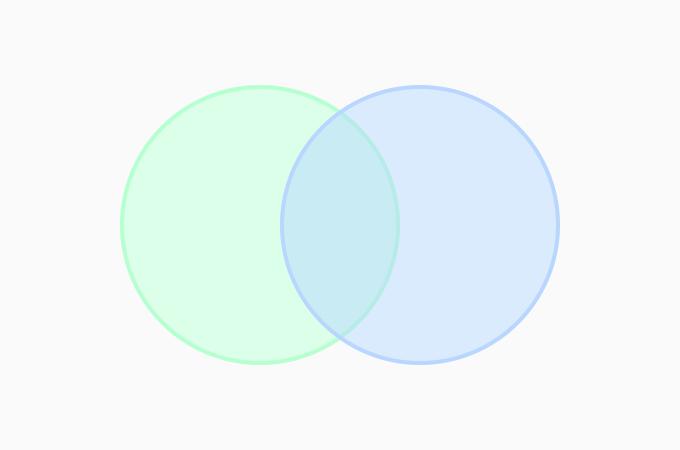 venn diagram sets usually