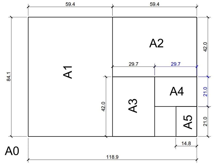a0 sheet size - Ibovjonathandedecker