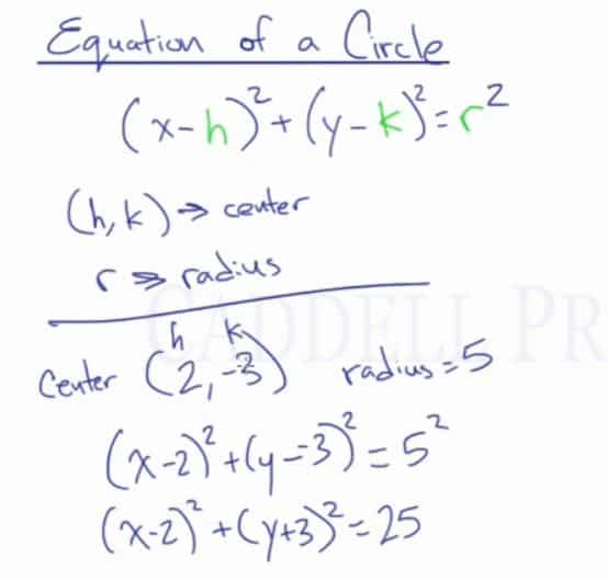 Learn About Equation Of A Circle Video Lesson Tutorial Caddell