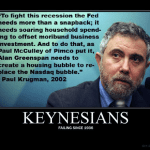 The Behavioral Economic Case Against Keynesianism