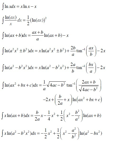 Integral of Natural Log, Logarithms Definition - Calculus How To