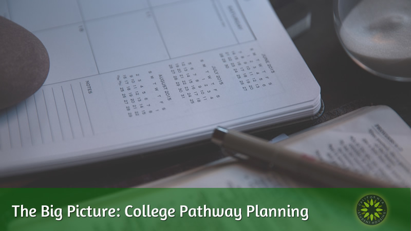 College Pathway Planning Resources California Student Housing