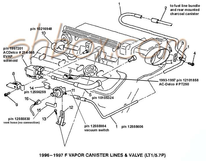 1999 trans am starter wiring diagram