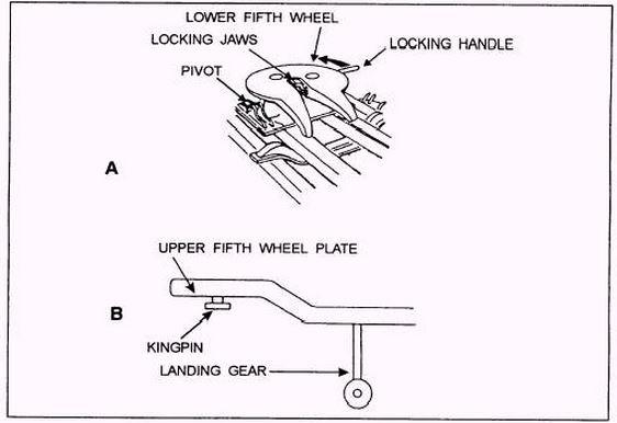 sunnybrook wiring diagram