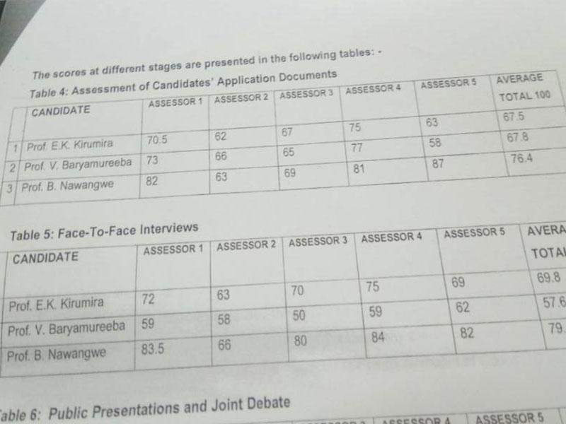 Makerere University Search Committee Picks Prof Nawangwe As Best