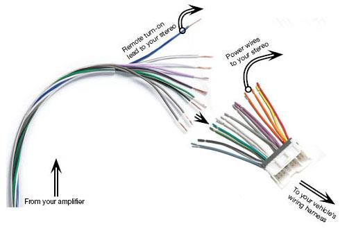 wiring diagram for speaker wire to rca adapter in a car with 4 speakers