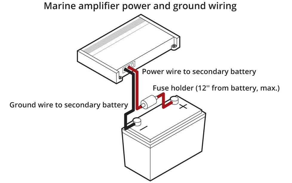 wiring positive ground as well as ground wire on positive battery