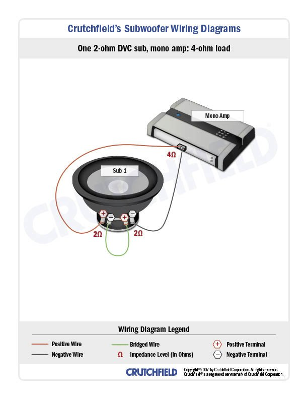 Audiobahn 4 Ohm Sub Wiring Diagram Index listing of wiring diagrams