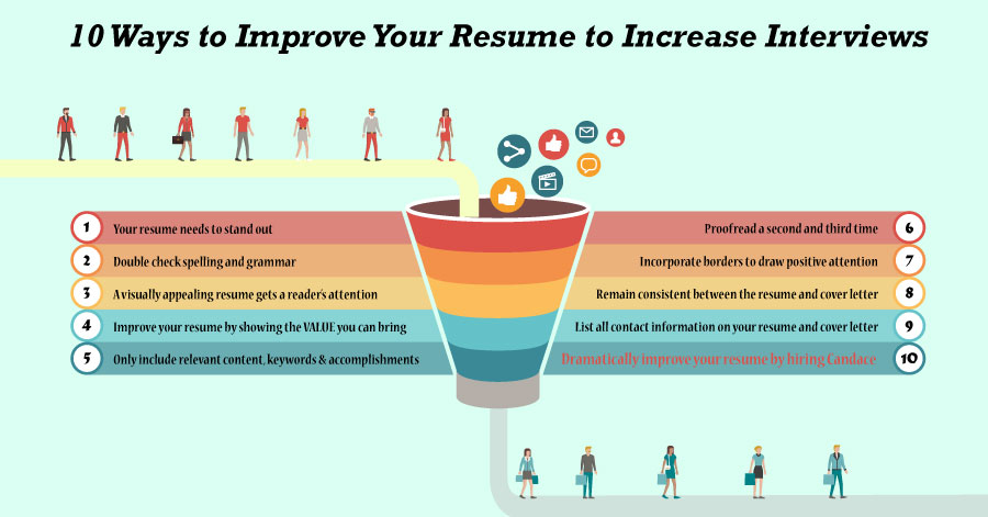 10 Writing Tips to Improve Your Resume to Increase Interviews - how to improve your resume