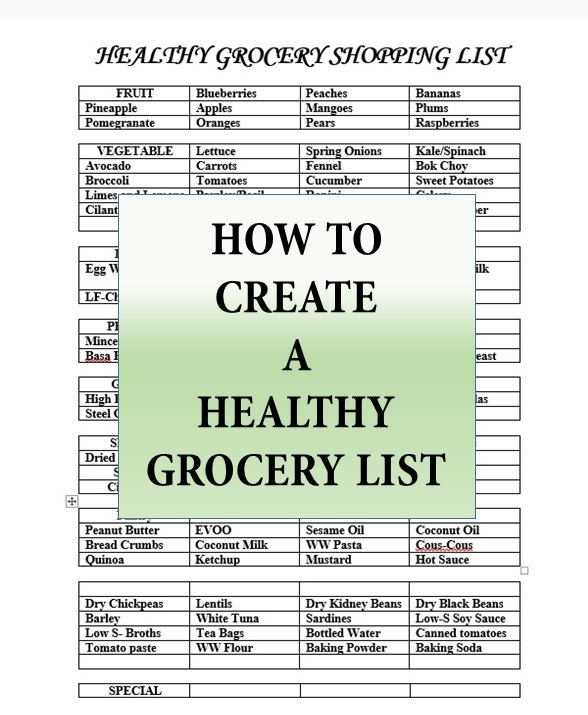 How to Create a Healthy Grocery List The Grocery Game Challenge #2