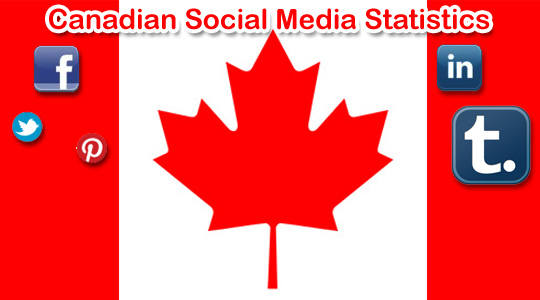 Canadian Social Media Statistics for Businesses