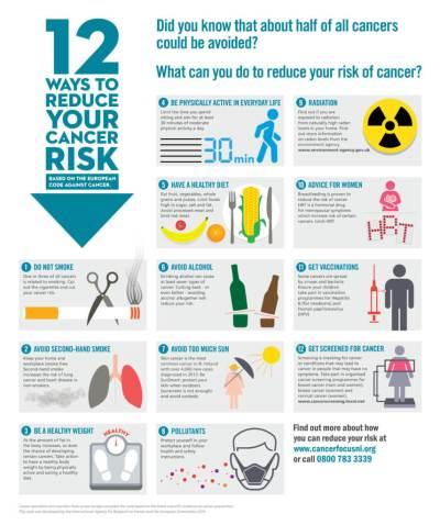 Cancer Prevention - Cancer Focus Northern Ireland