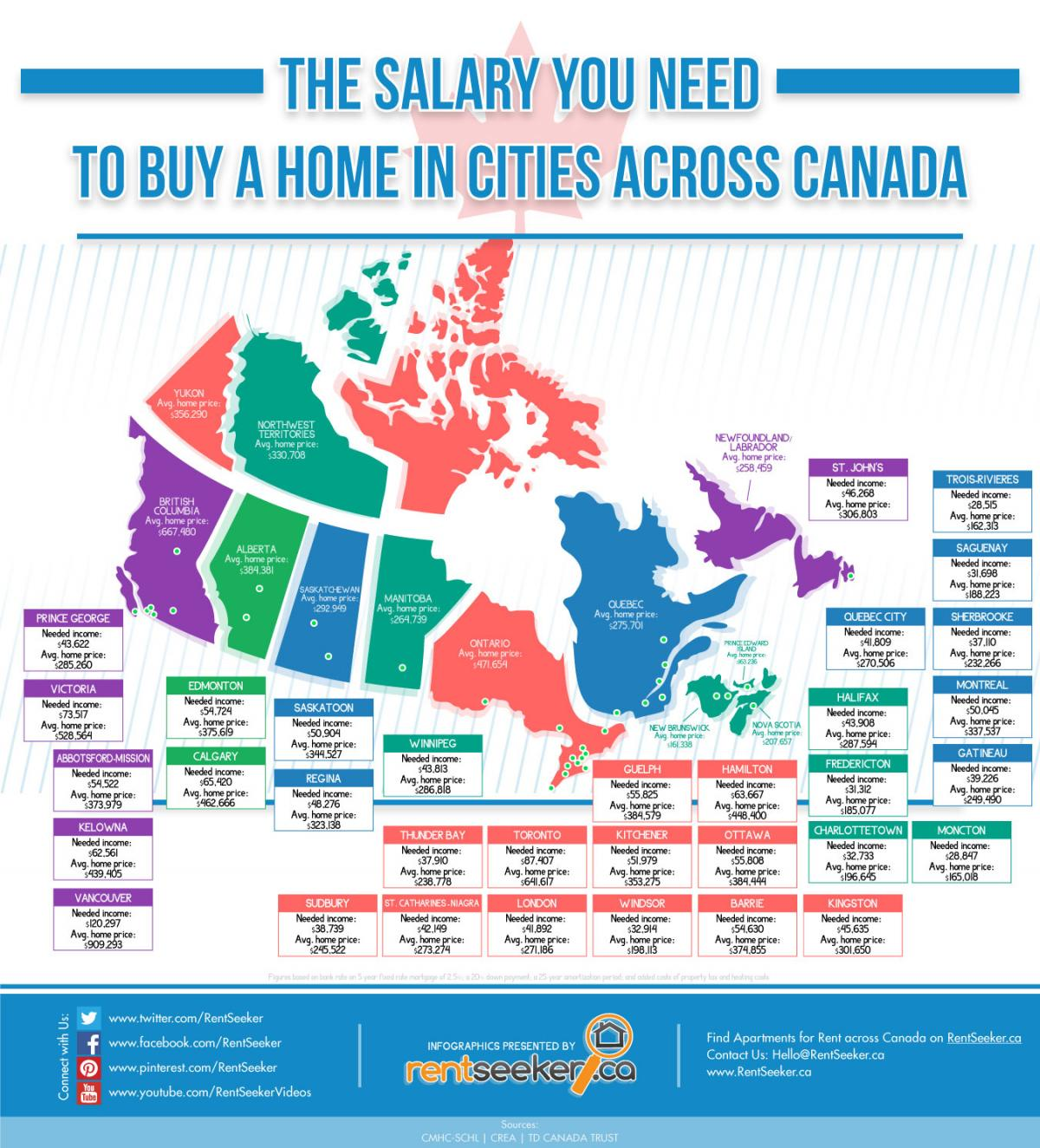 Help Me Find A Place To Live Mapping The Most Expensive Places To Live In Canada Canadian