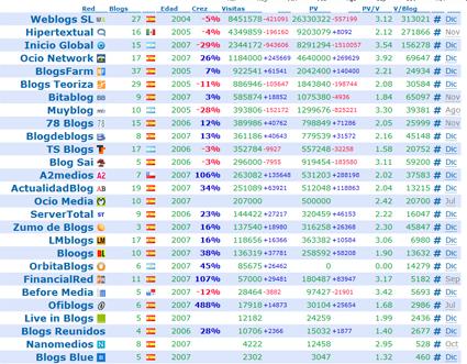 rankingredesblog2.jpg