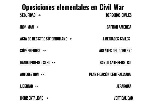 CIBASS Oposiciones elementales en Civil War
