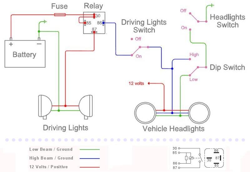 Drive Light Wiring - Wiring Diagram Online