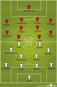 Man Utd 7 1 Roma European Nights Line Up