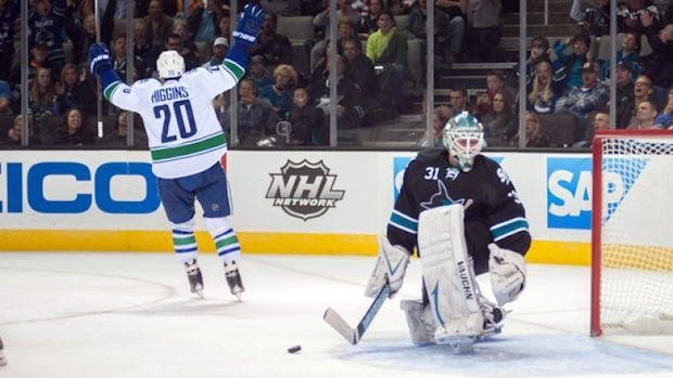 Chris Higgins of the Vancouver Canucks scores against the San Jose Sharks.