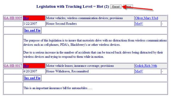 legislative tracking system Iq is the only government crm tool that provides integrated, interactive legislative tracking tools with real-time insights into voting histories, constituent demographic data, legislative tracking templates and more.