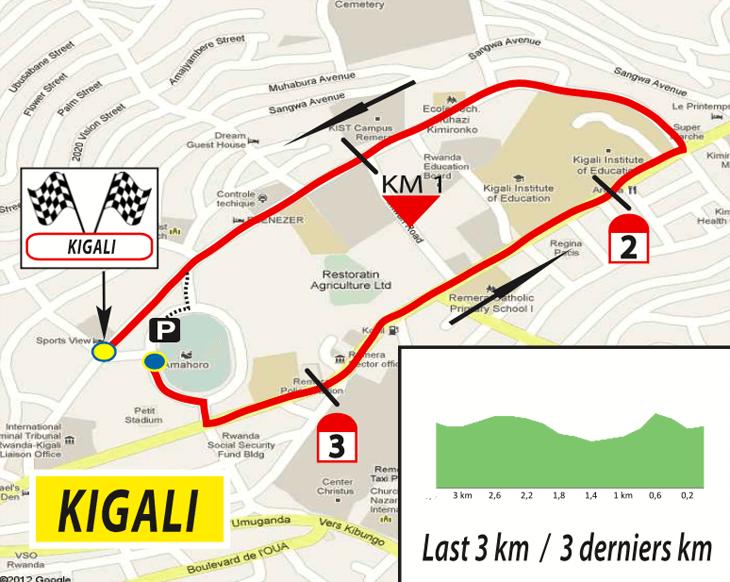 tour-du-rwanda-2016-prologue-kigali-1478885199