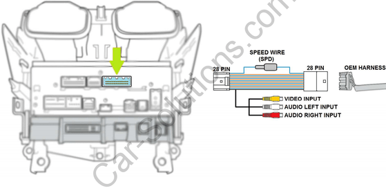 oem stereo bedradings schema