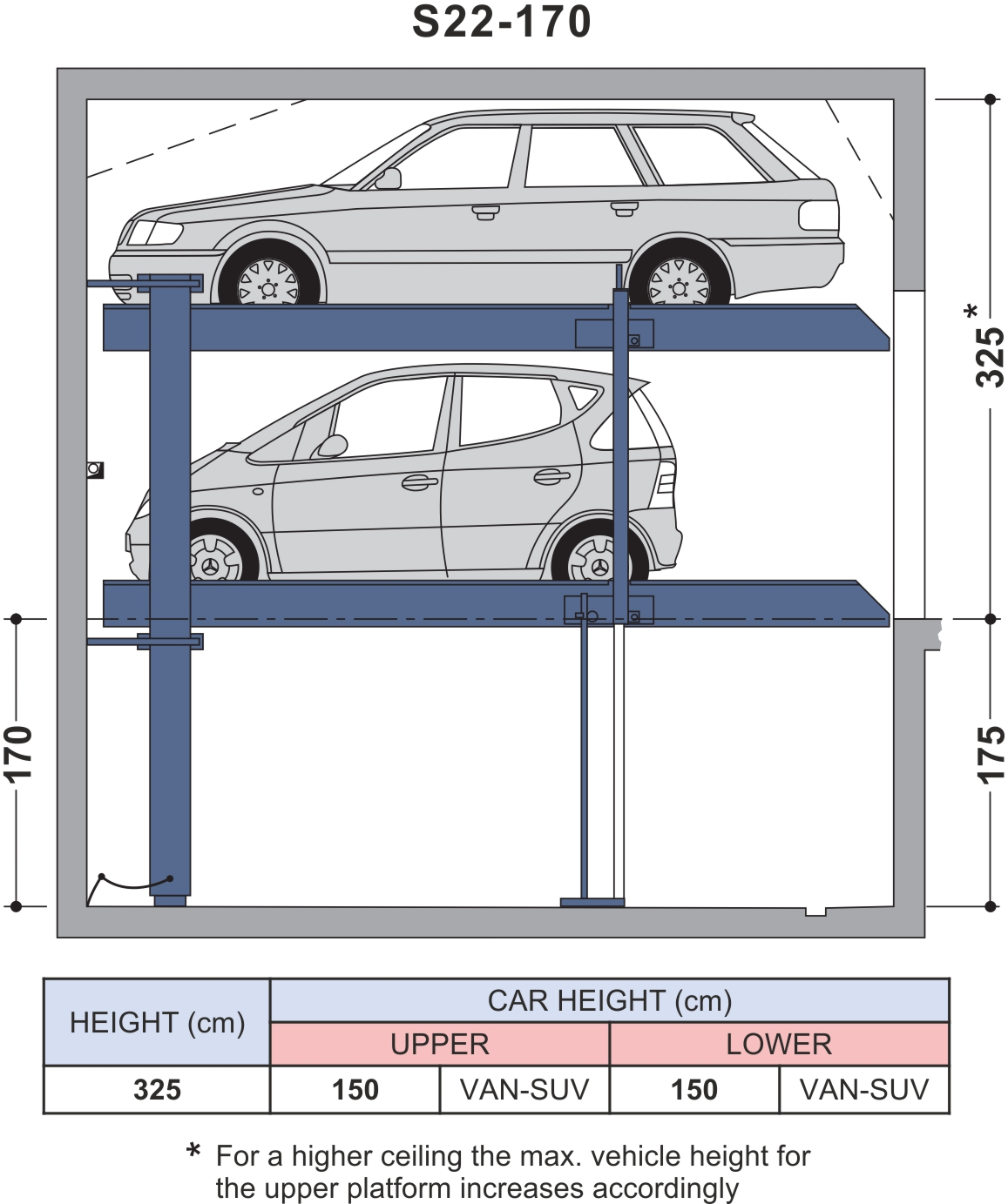 S2 Car Parking Stacked Parking System S2 2 Car Stackers Car Lifts