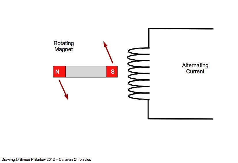 the leisure battery charging circuit caravan chronicles