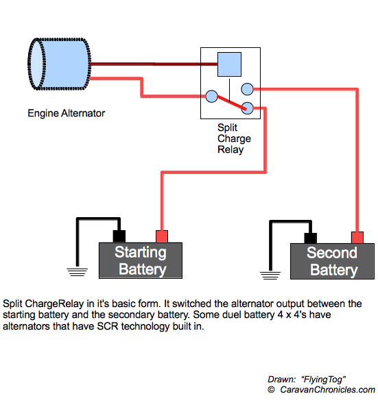 battery isolator relay wiring diagram pictures to pin