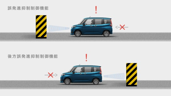 carlineup_roomy_performance_safety_pic_04