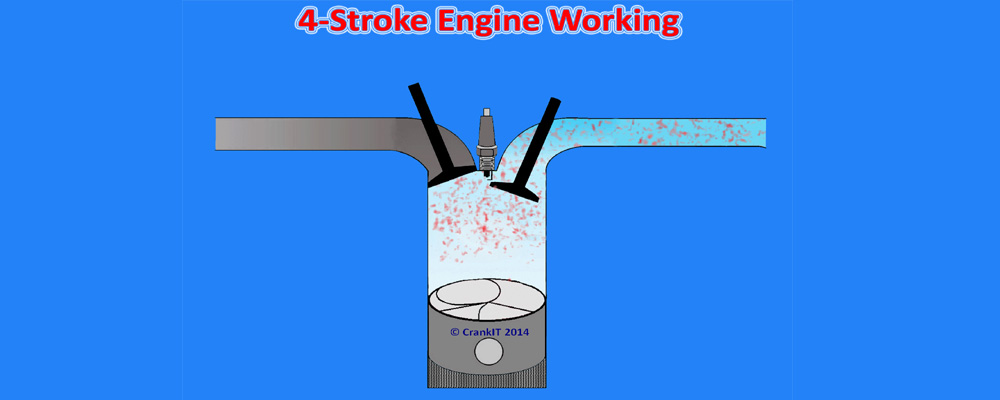 Petrol Engine How A 4 Stroke Petrol Engine Or Spark Ignition Cycle