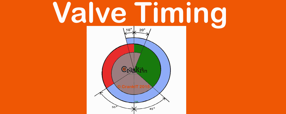 What is Valve Timing  How It Affects Engine Performance?-CarBikeTech