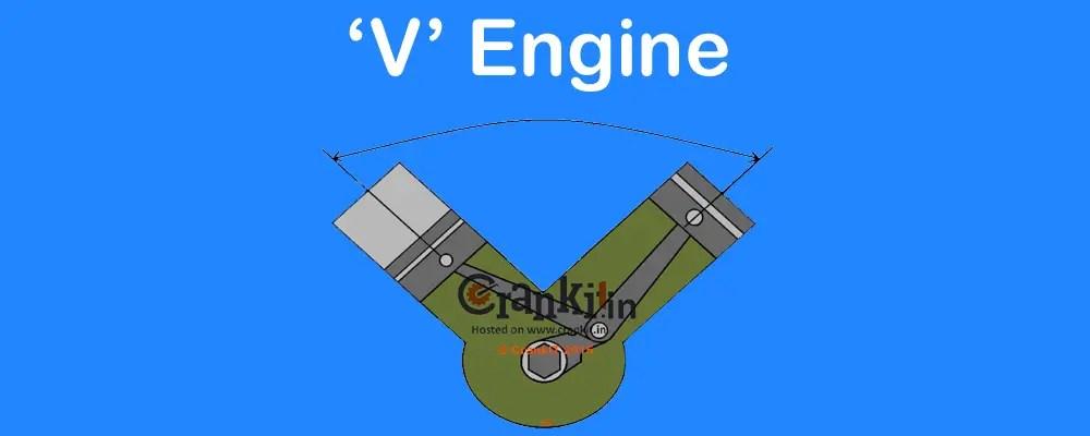What Is A V Engine? It\u0027s Design, Construction  Advantages - CarBikeTech