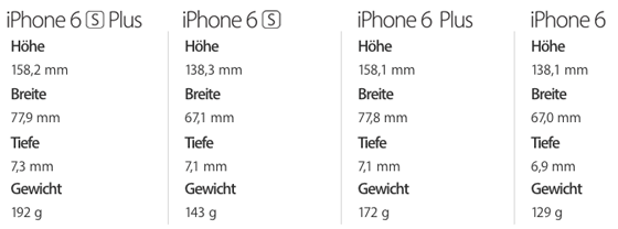 Iphone Maße Carbon Cover Iphone 6s Plus Mit Logo Fenster | Iphone ...