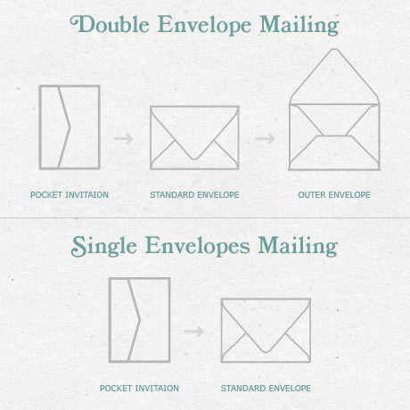 Square Envelope 6 3\/4 x 6 3\/4 Outer Euro - Cards \ Pockets - 4x6 envelope template