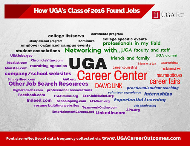 UGA Career Center - uga career center resume