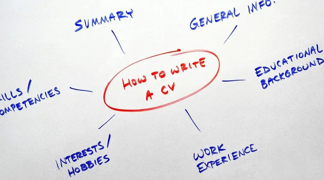 Curriculum Vitae Writing Tips - Resume To Cv